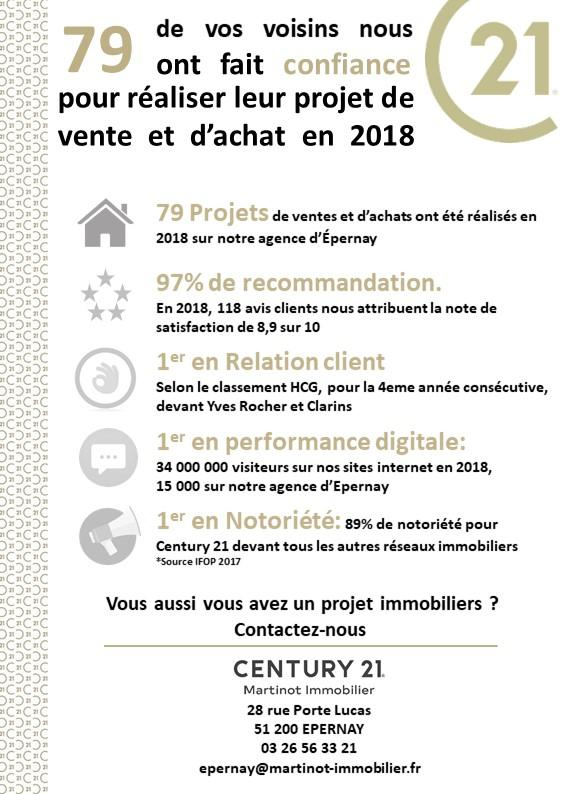 PROJETS EPERNAY